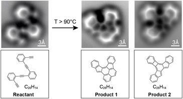 Foto cambios atómicos en molécula