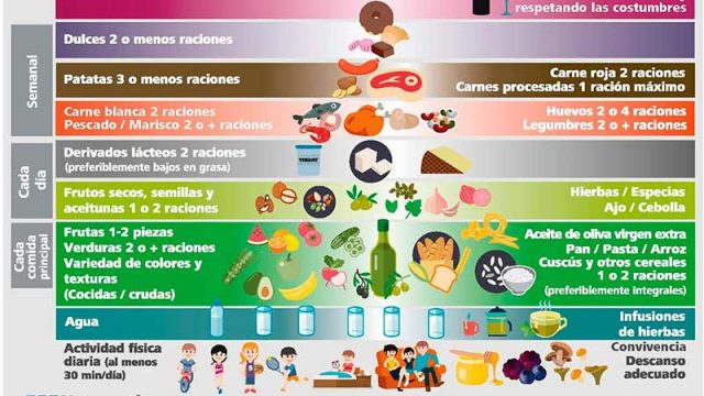 dieta-mediterranea-cosmos.jpg