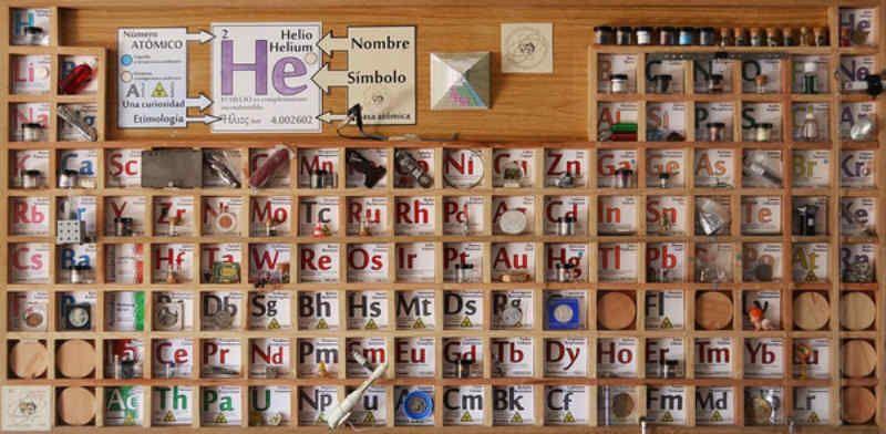tabla-periodica-museo-de-la-energia.jpg